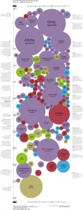 Worlds biggest data breaches