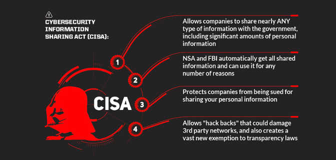CISA is coming into Force, dark side of the Force